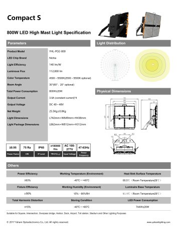 Compact S 800W LED High Mast Light
