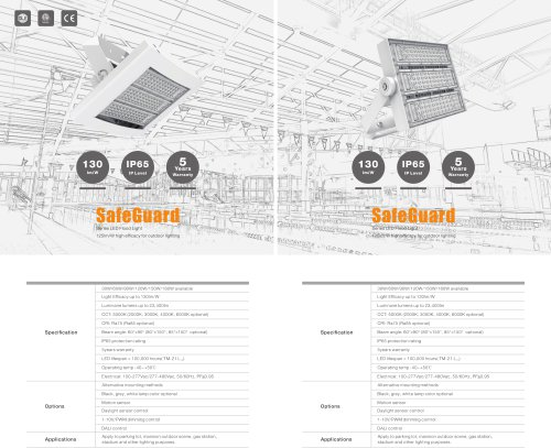 Yahamlighting led flood light Safeguard Series Suitable for Parking lot , Mansion outdoorscene, Gas station, Stadium.