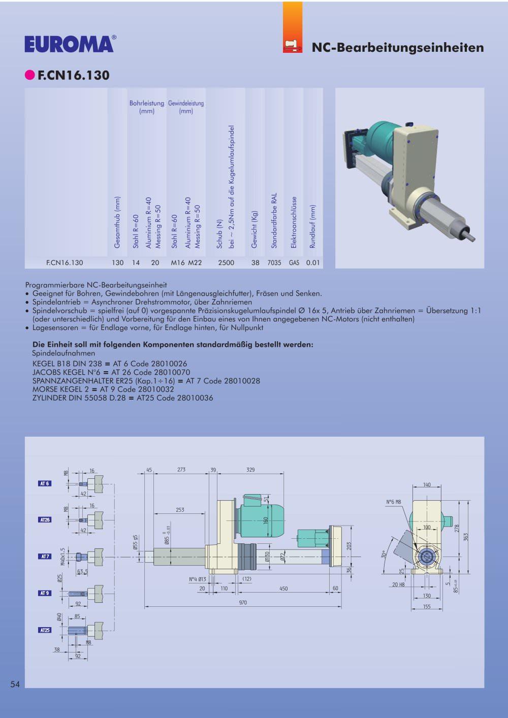 Niedlich Nc Elektrischer Code Online Fotos - Schaltplan Serie ...