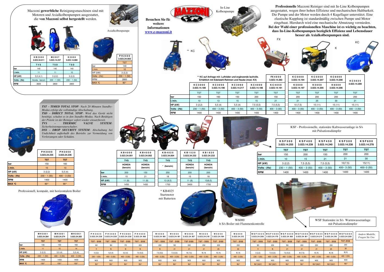 HOCHDRUCKREINIGER - MAZZONI - PDF Katalog | technische Unterlagen ...