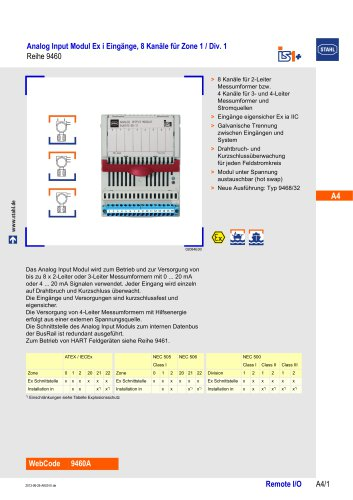 AnalogInputModule AK00 III
