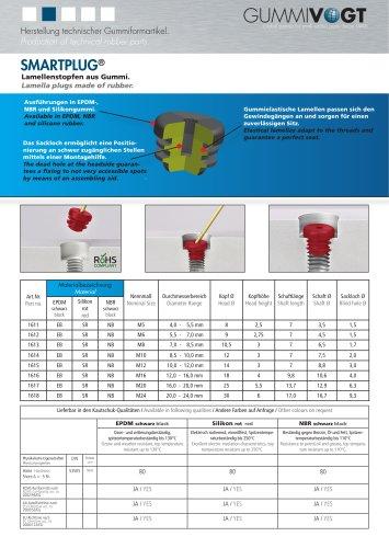 SMARTPLUG® | Lamellenstopfen aus Gummi