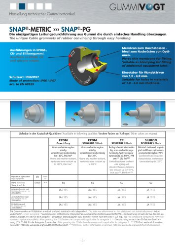 SNAP Metric | SNAP PG, schutzartgeprüfte Leitungsdurchführungen