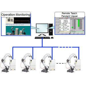 Überwachungssoftware / Bedien / für Produktion / für Roboter