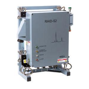 Spurendetektor / Gas / tragbar / Industrie