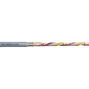 Daten-Stromkabel / ölbeständig / schwerentflammbar / Spiral