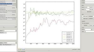 Schwingungsanalyse-Software