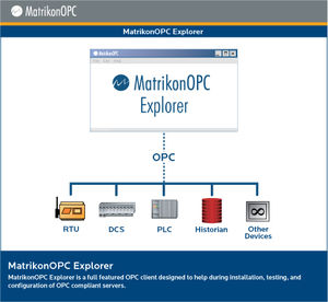 OPC-Client