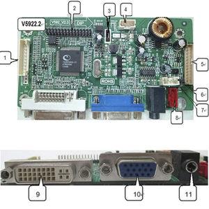 Controller für Grafikanzeige / LCD-Anzeige