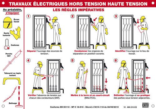 Typenschild für Sicherheitszwecke / Flexible / mit Hinweisen