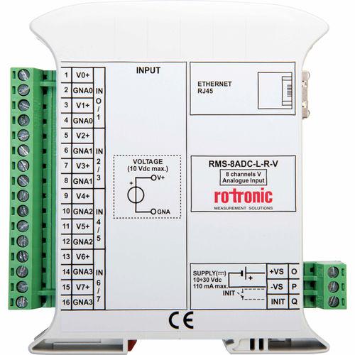 Wandler / analog / digital / Ethernet / Modbus / DIN-Schienen