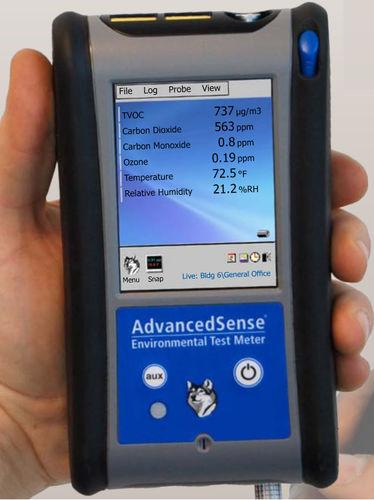 Kohlenstoffmonoxid-Detektor / Giftgas / Ammoniak / Gas