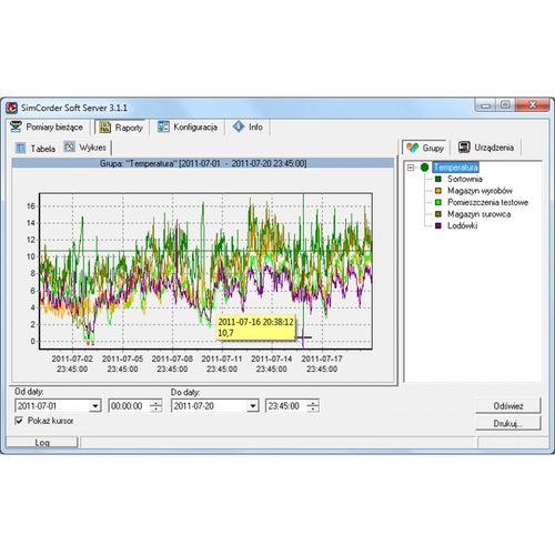Überwachungssoftware - SIMEX Sp. z o.o.