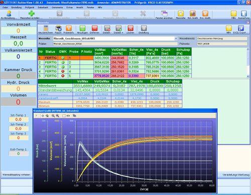 Software zur Parametrierung / Bedien / Mess / Visualisierung