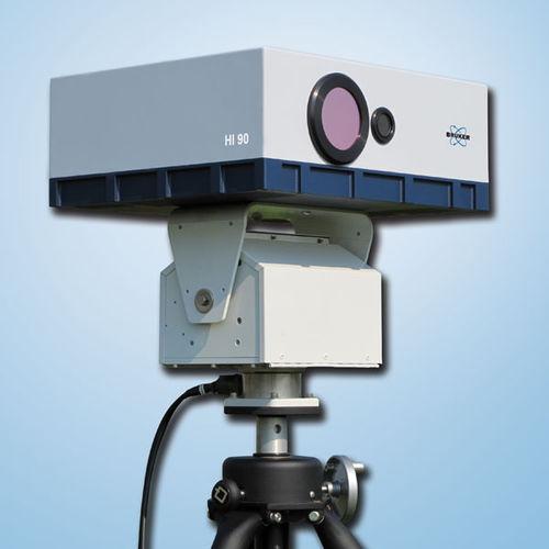 Giftgasdetektor / Gas / Fern