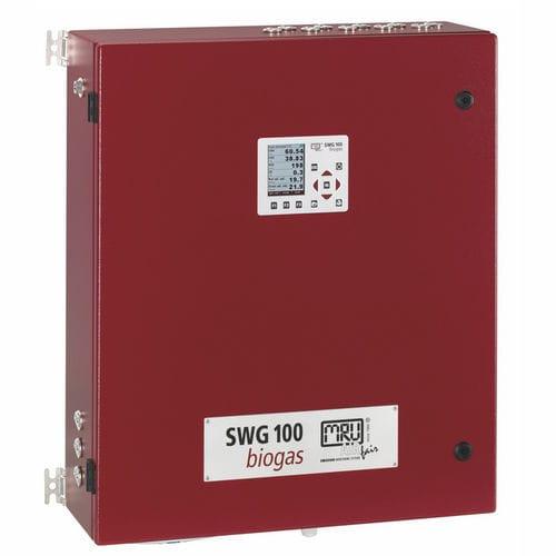 Biogasanalysator / Sauerstoff / Kohlendioxid / Kohlenstoffmonoxid