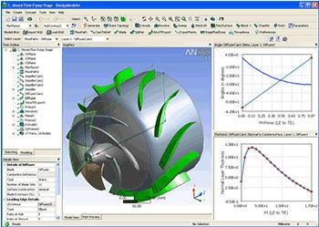Entwurfsoptimierungs-Software / für Turbomaschinen / 3D