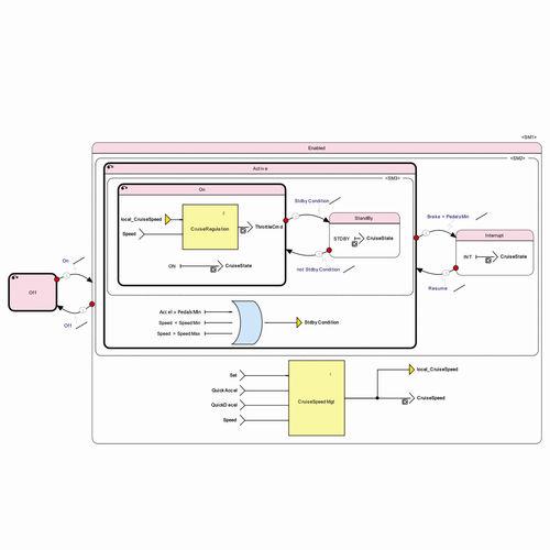 Simulationssoftware / für Projektentwicklung / Management / Entwicklungs