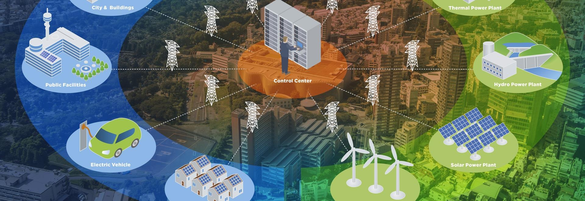 Modellieren des Gitters für dezentralisierte Energie
