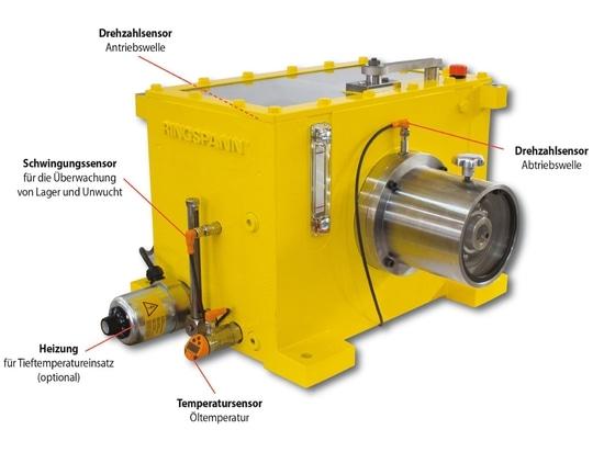 Alle Gehäusefreiläufe der Baureihe FH können auf Wunsch auch mit einer Heizung sowie den Sensor- und Telematik-Tools des neuen Condition Monitoring System von RINGSPANN ausgerüstet werden.