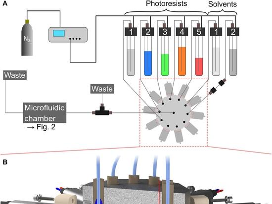 Forscher integrieren microfluidic System in Drucker DLW 3D für das multimaterial Nanoprinting