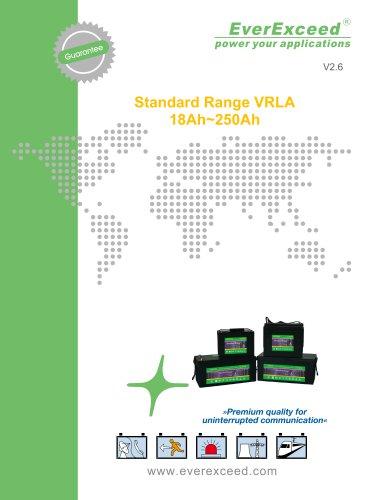 VRLA battery ST series