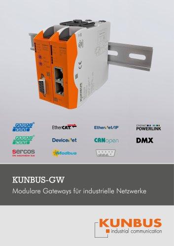 Modulare Gateways