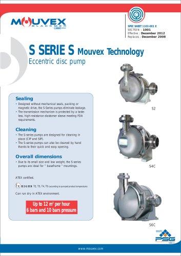S-SERIES Mouvex Technology Eccentric Disc Pump