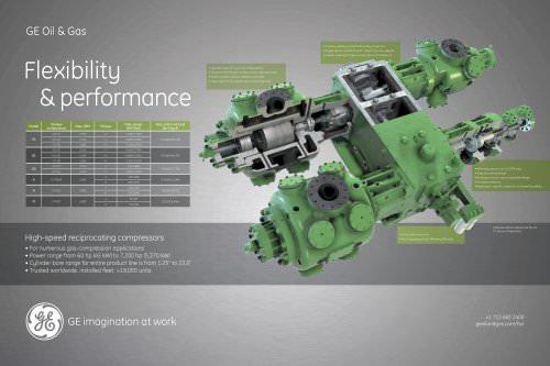 Flexibility & performance