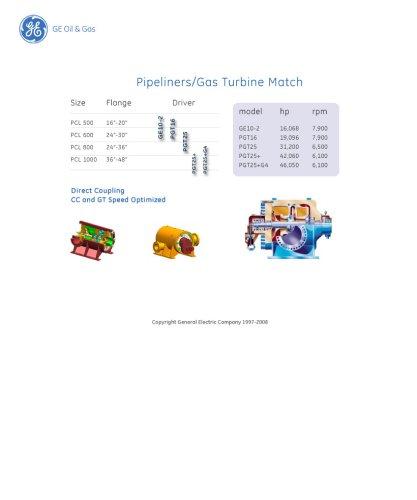 Pipeliners-Gas Turbine Match