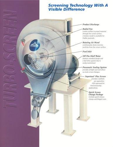 turbo-screen air classifier