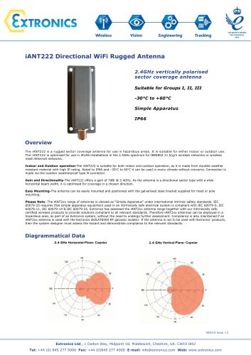 Directional WiFi Rugged Antenna iANT222 - Rugged Sector Antenna