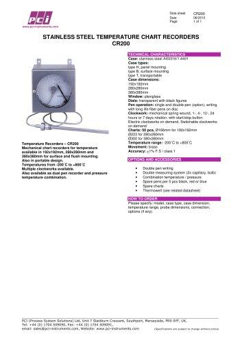 Pressure and Temperature Chart Recorder