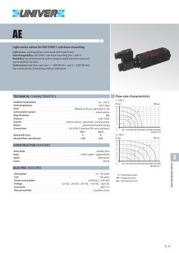 AC_MIXED threaded valves G1/8 - G 1/4 - G1/2