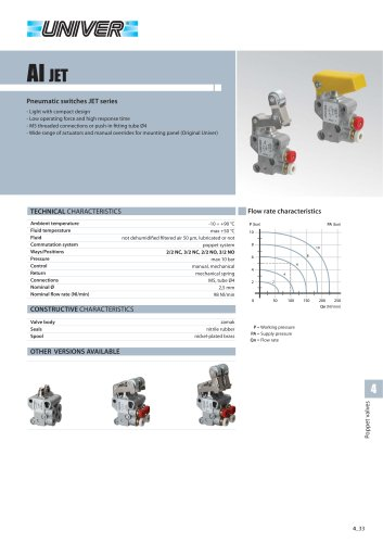 AI_Pneumatic switches JET series