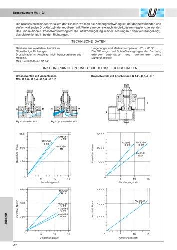 AM-50_Drosselventile M5 ÷ G 1
