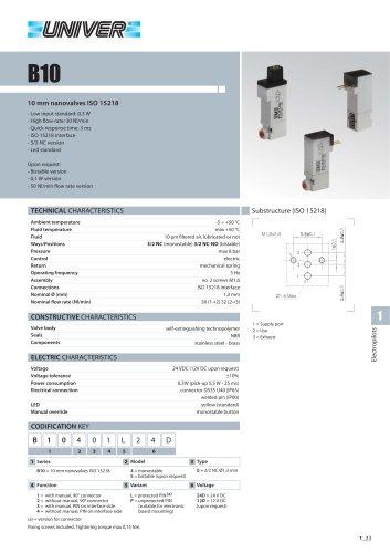 B10_Nanovalvole 10 mm ISO 15218