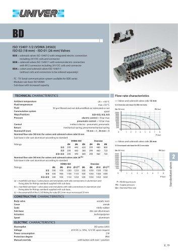 BD_ISO 15407-1/2 (VDMA 24563) ISO 02 (18 mm) - ISO 01 (26 mm) Valves