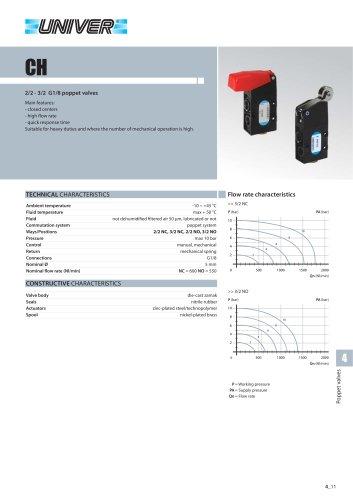 CH_2/2 - 3/2 G1/8 poppet valves