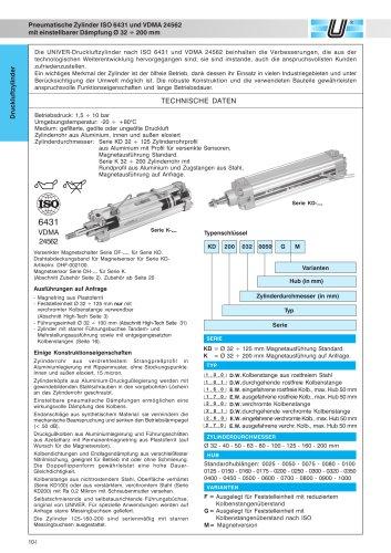 KD_Zylinder  ISO 6431-VDMA 24562 Ø 32-200 mm