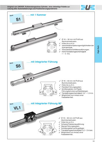 Kolbenstangenlose Zylinder Ø 16 - 50 mm