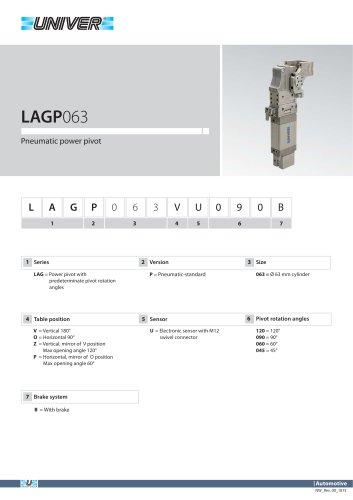 LAGP063_Pneumatic power pivot