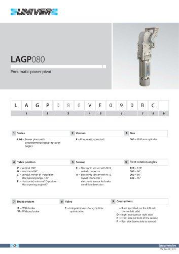 LAGP080_Pneumatic power pivot