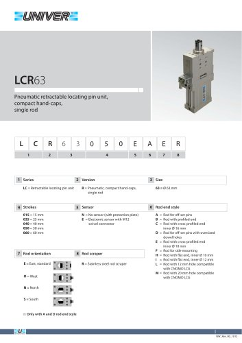 LCR63_Pneumatic retractable locating pin unit, compact hand-caps, single rod