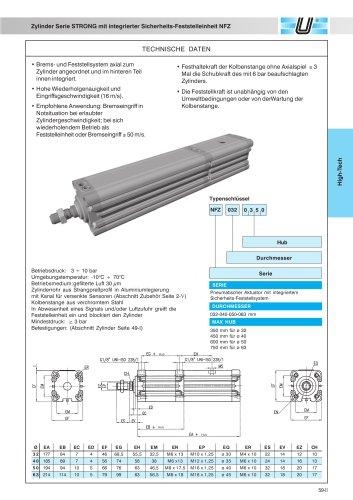 NFZ_Zylinder mit integriertem Sicherheits-Feststellsystem