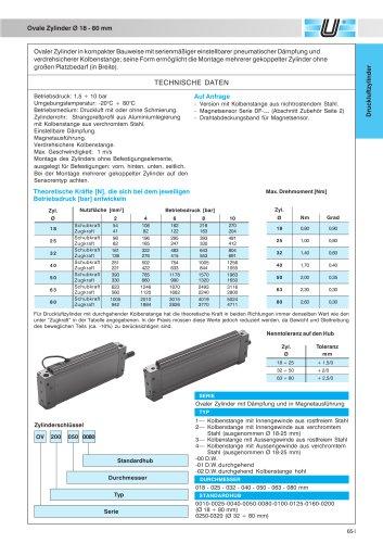 OV_Ovale Zylinder Ø 18-80 mm