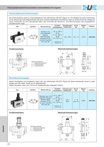 Pneumoelektrischer Druckumsetzer-Einstellbarer Druckschalter_AM-5200/AM-5220