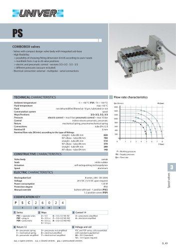 PS_COMBOBOX valves