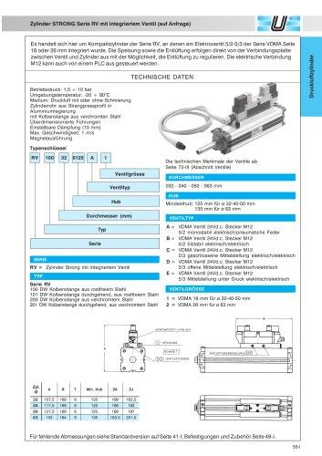 RV_Kompaktzylinder STRONG mit aufgesetzten Ventil