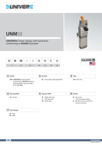 UNM50_UNIVERSAL Power clamps with hand lever conforming to NAAMS Standard